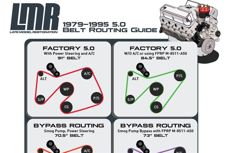 Fox Body Belt Routing Length