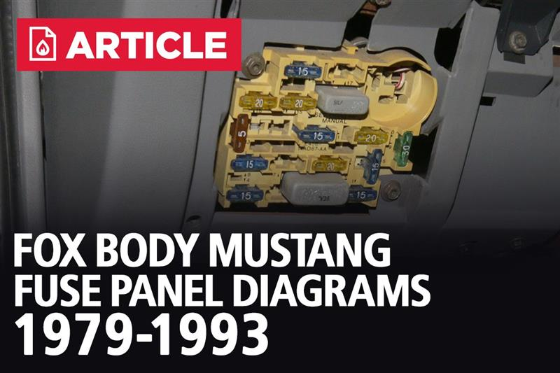 [SCHEMATICS_4FR]  Fox Body Mustang Fuse Panel Diagrams | 1979-1993 - LMR | 1990 Mustang Fuse Panel Diagram |  | Late Model Restoration