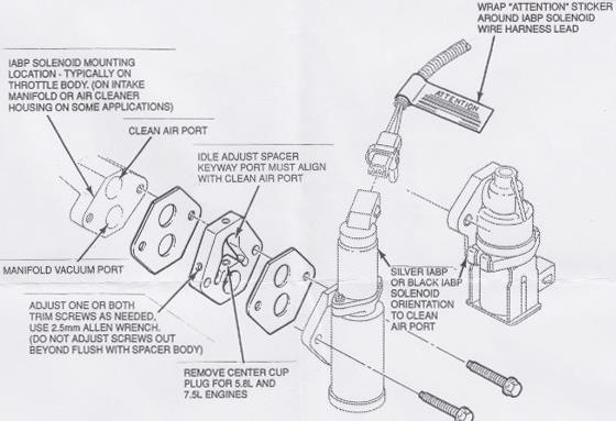 Ford 3g Alternator Wiring Wiring Diagram Fuse Box