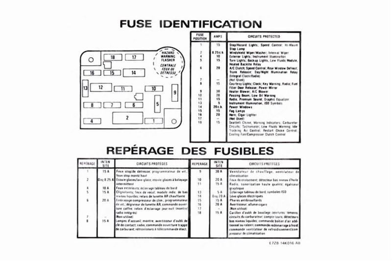 mustang fuse box id decals lmr com rh lmr com 1992 ford mustang fuse box diagram 1993 ford mustang gt fuse box diagram