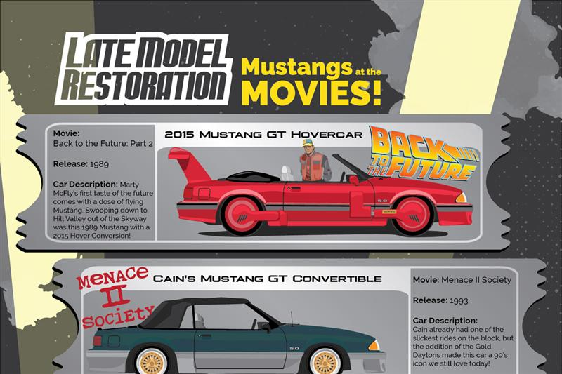Mustangs In Movies Part 2 - LMR com