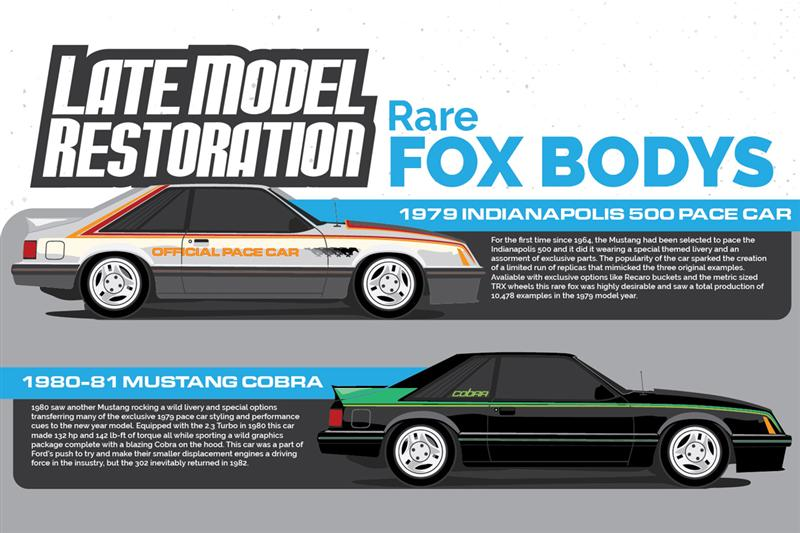 Fox Body Mustang Performance Parts >> Rare Fox Body Mustangs Lmr Com