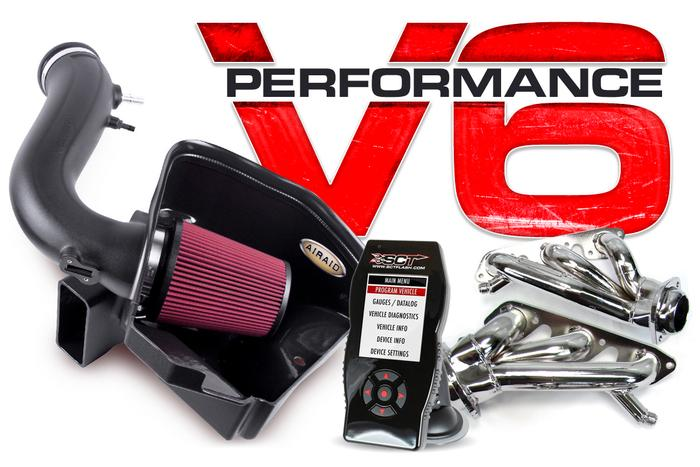 Mustang Performance Parts >> V6 Mustang Performance Parts 94 15 Lmr Com